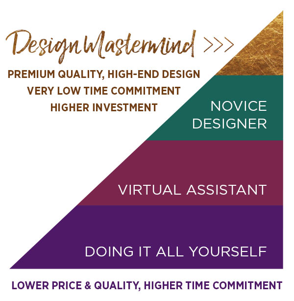 Design Mastermind pyramid of website outsourcing success